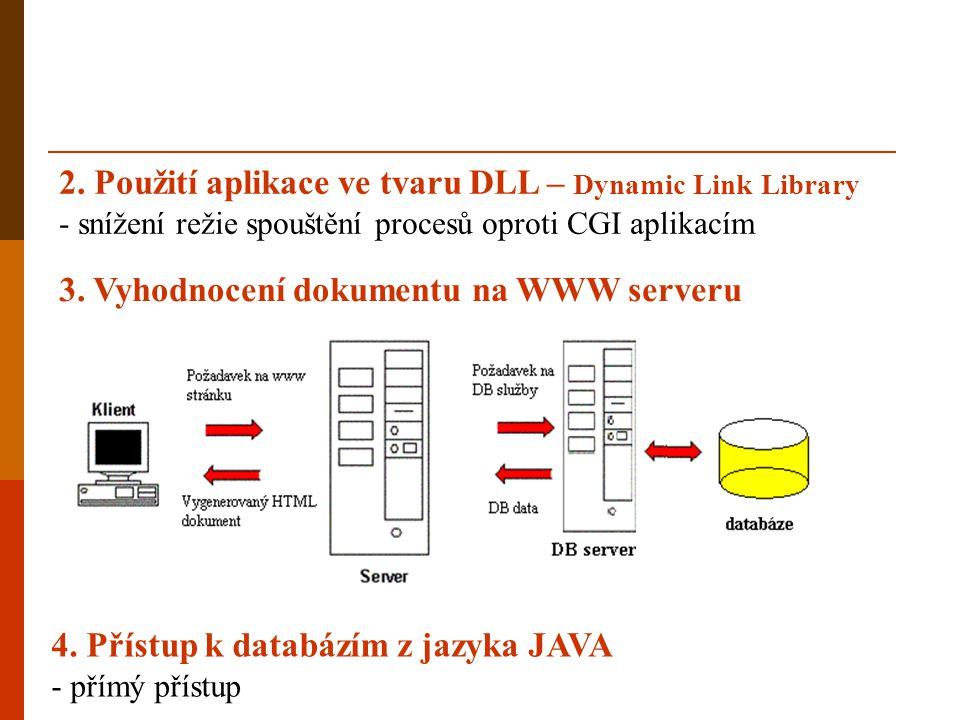 2. Použití aplikace ve tvaru DLL – Dynamic Link Library