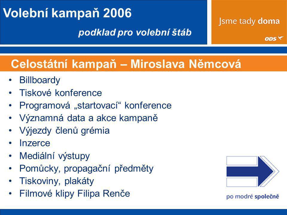 Celostátní kampaň – Miroslava Němcová