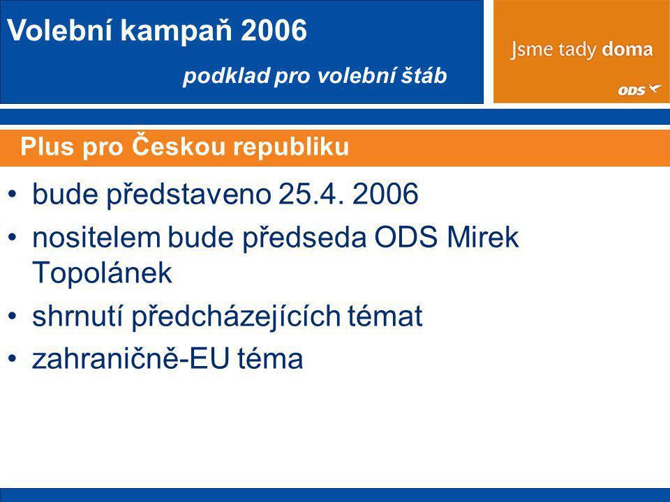 Plus pro Českou republiku