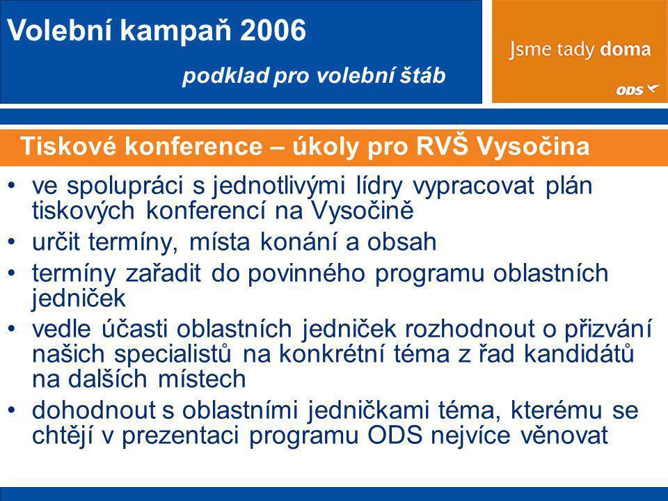Tiskové konference – úkoly pro RVŠ Vysočina