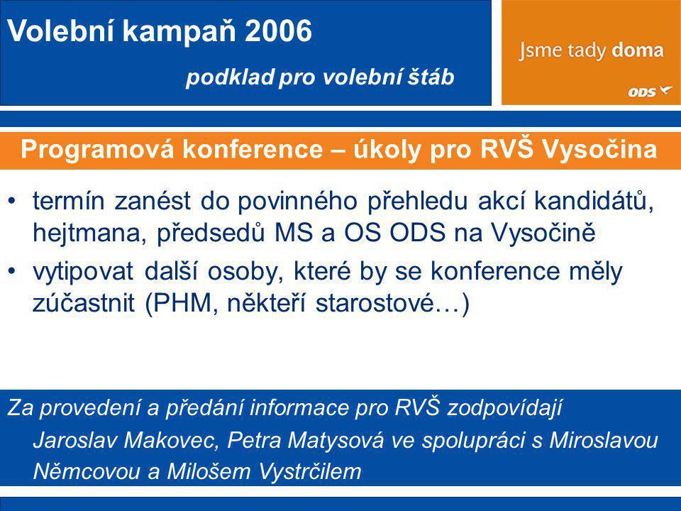 Programová konference – úkoly pro RVŠ Vysočina