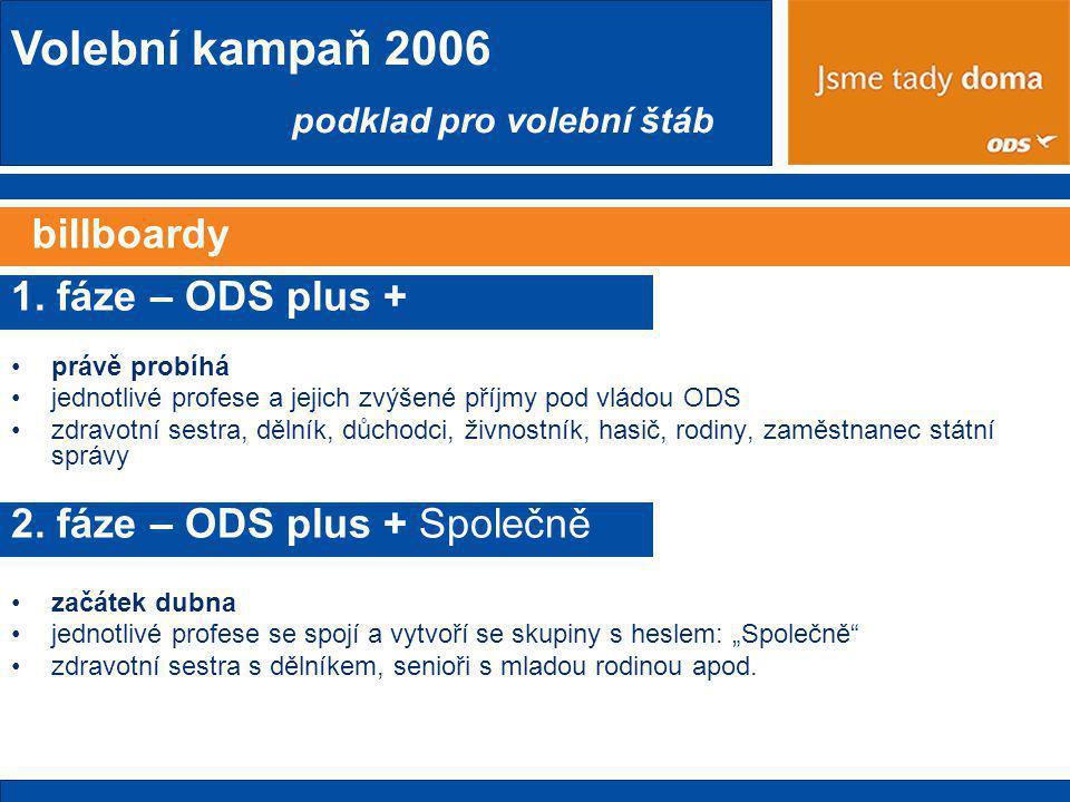 2. fáze – ODS plus + Společně
