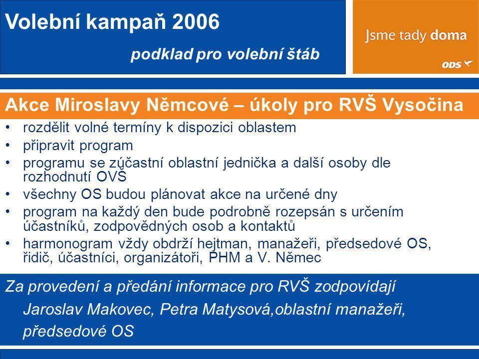 Akce Miroslavy Němcové – úkoly pro RVŠ Vysočina