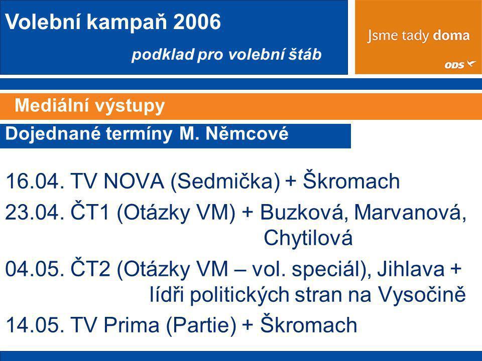 16.04. TV NOVA (Sedmička) + Škromach