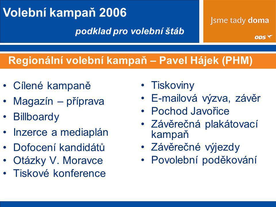 Regionální volební kampaň – Pavel Hájek (PHM)