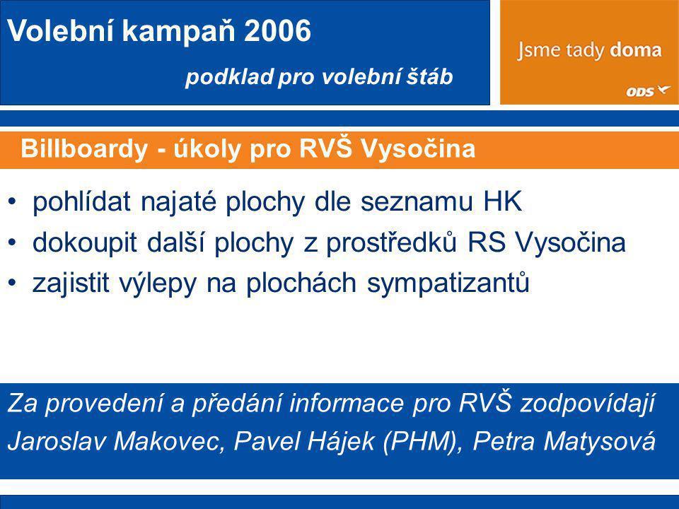 Billboardy - úkoly pro RVŠ Vysočina