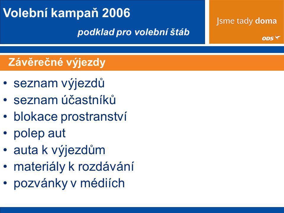 seznam výjezdů seznam účastníků blokace prostranství polep aut