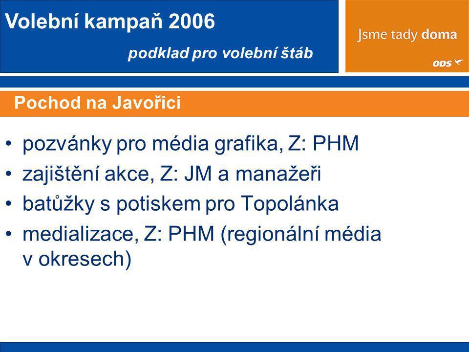 pozvánky pro média grafika, Z: PHM zajištění akce, Z: JM a manažeři