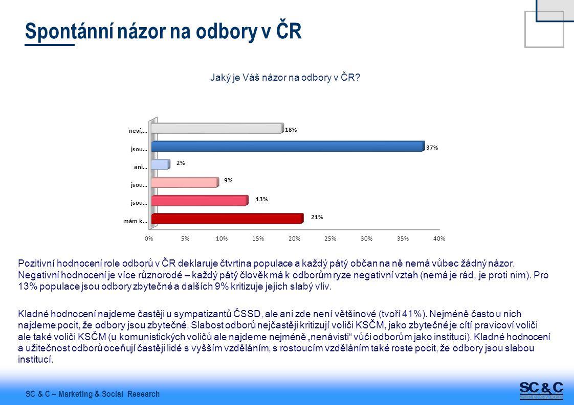 Spontánní názor na odbory v ČR