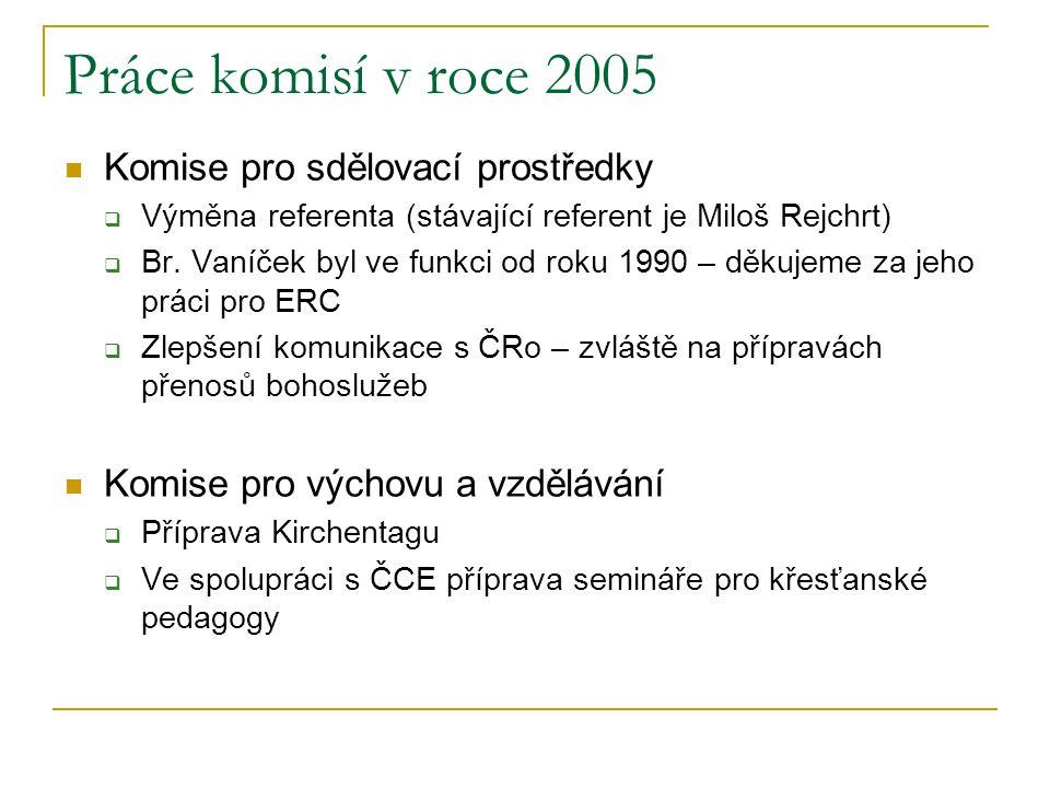 Práce komisí v roce 2005 Komise pro sdělovací prostředky
