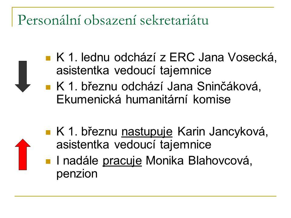 Personální obsazení sekretariátu