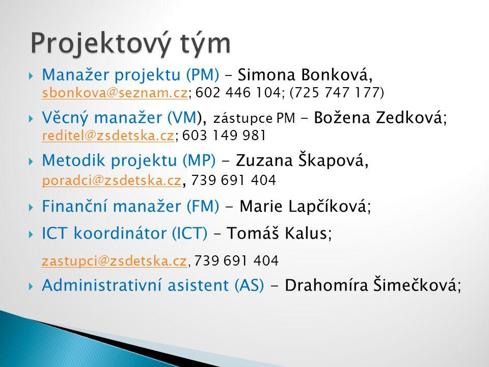 Projektový tým Manažer projektu (PM) – Simona Bonková, sbonkova@seznam.cz; 602 446 104; (725 747 177)