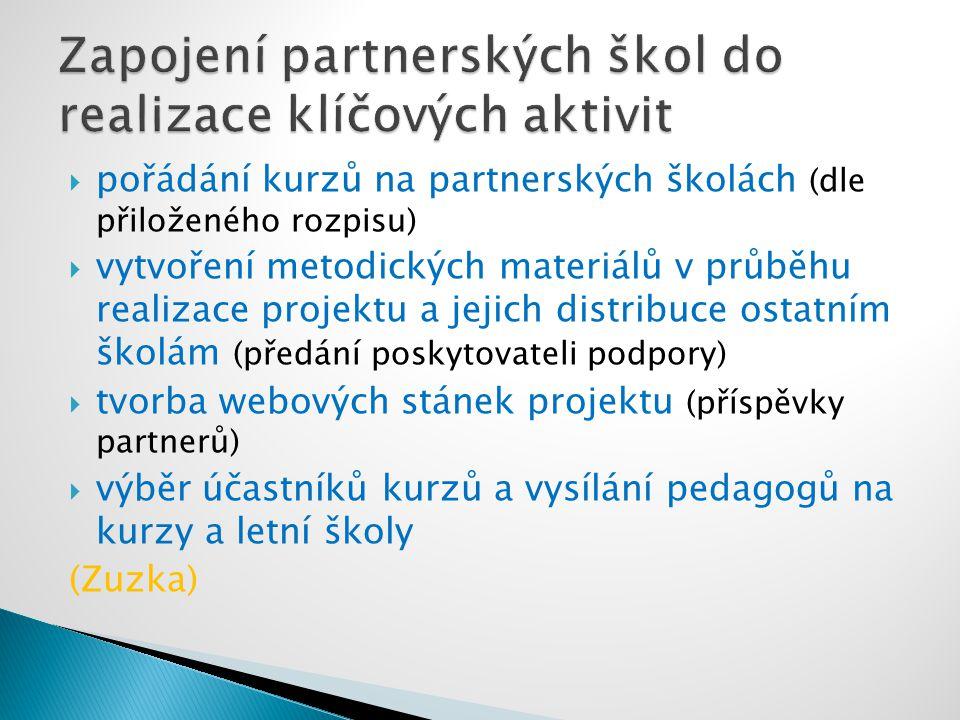 Zapojení partnerských škol do realizace klíčových aktivit