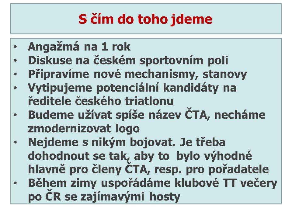 S čím do toho jdeme Angažmá na 1 rok Diskuse na českém sportovním poli