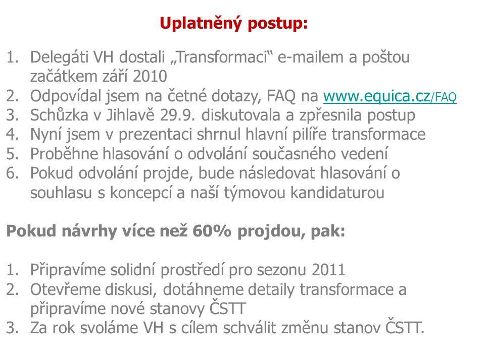 """Uplatněný postup: Delegáti VH dostali """"Transformaci e-mailem a poštou začátkem září 2010. Odpovídal jsem na četné dotazy, FAQ na www.equica.cz/FAQ."""