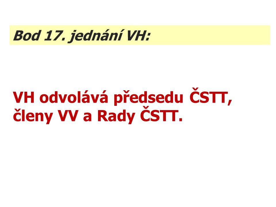 VH odvolává předsedu ČSTT, členy VV a Rady ČSTT.