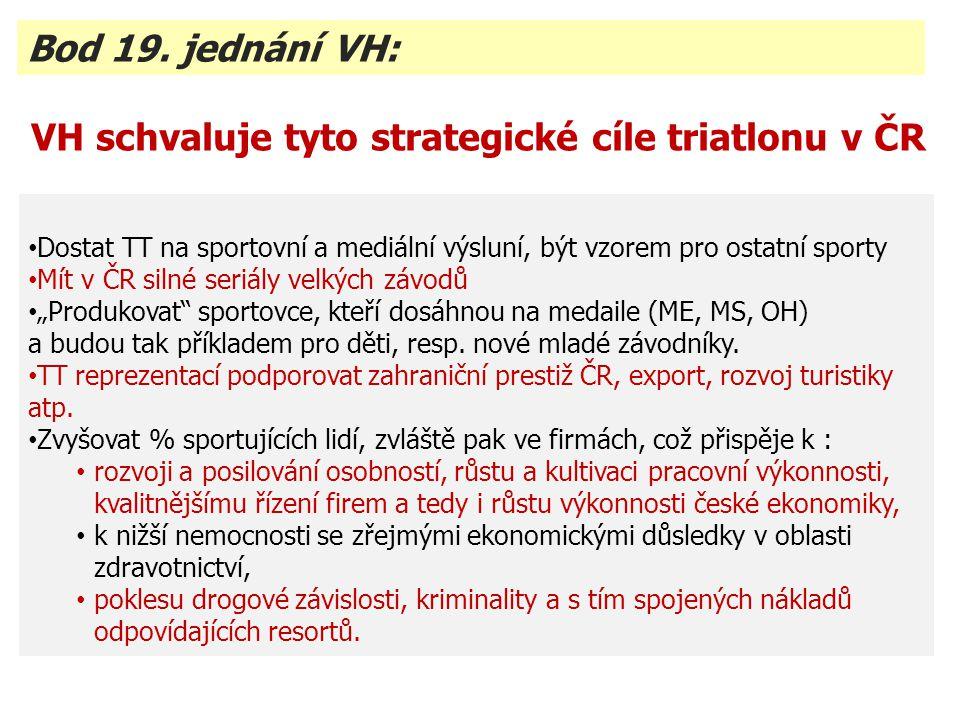 VH schvaluje tyto strategické cíle triatlonu v ČR