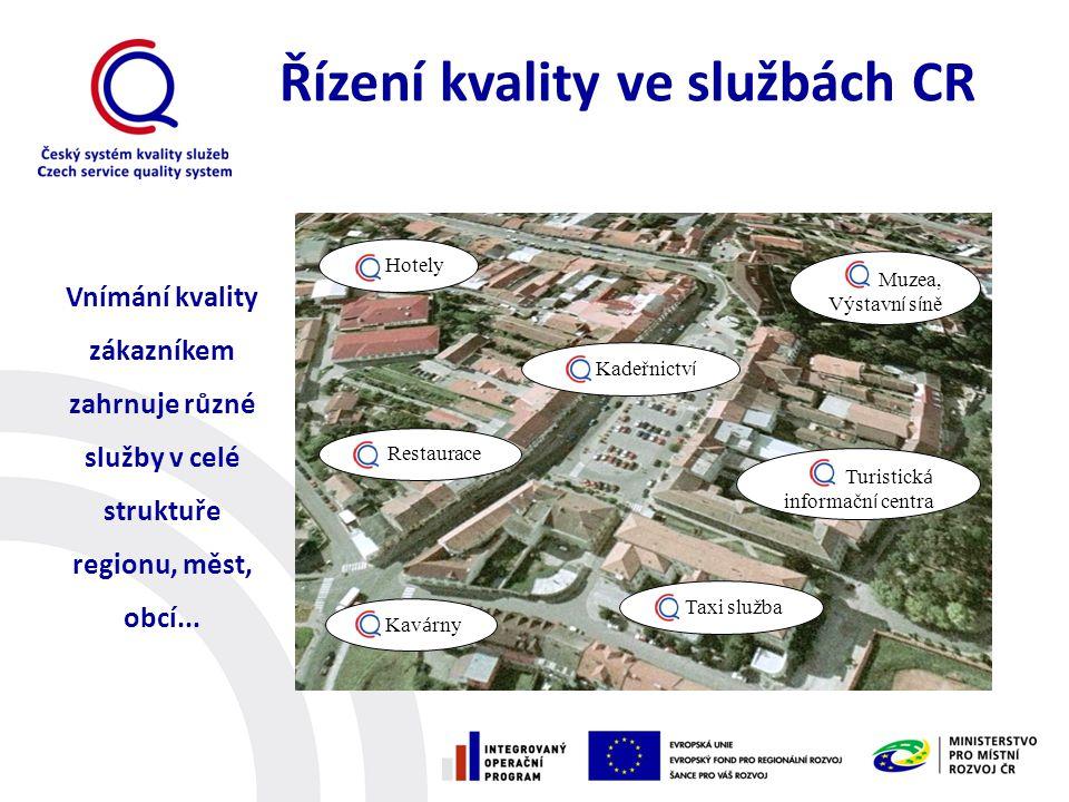 Řízení kvality ve službách CR