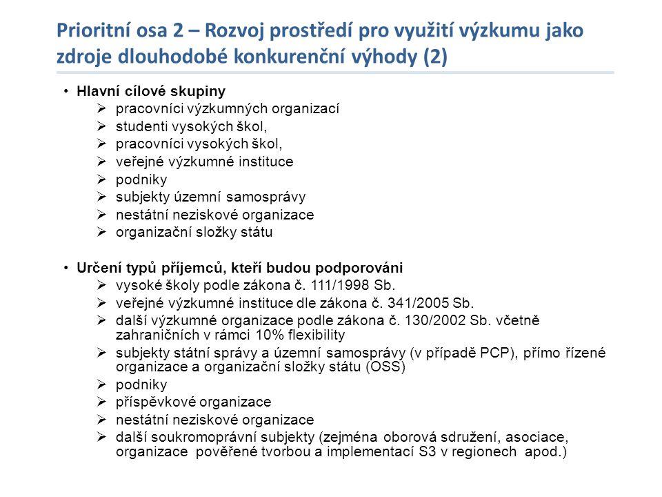 Prioritní osa 2 – Rozvoj prostředí pro využití výzkumu jako zdroje dlouhodobé konkurenční výhody (2)