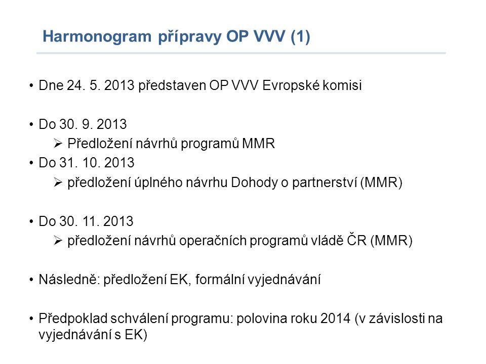 Harmonogram přípravy OP VVV (1)