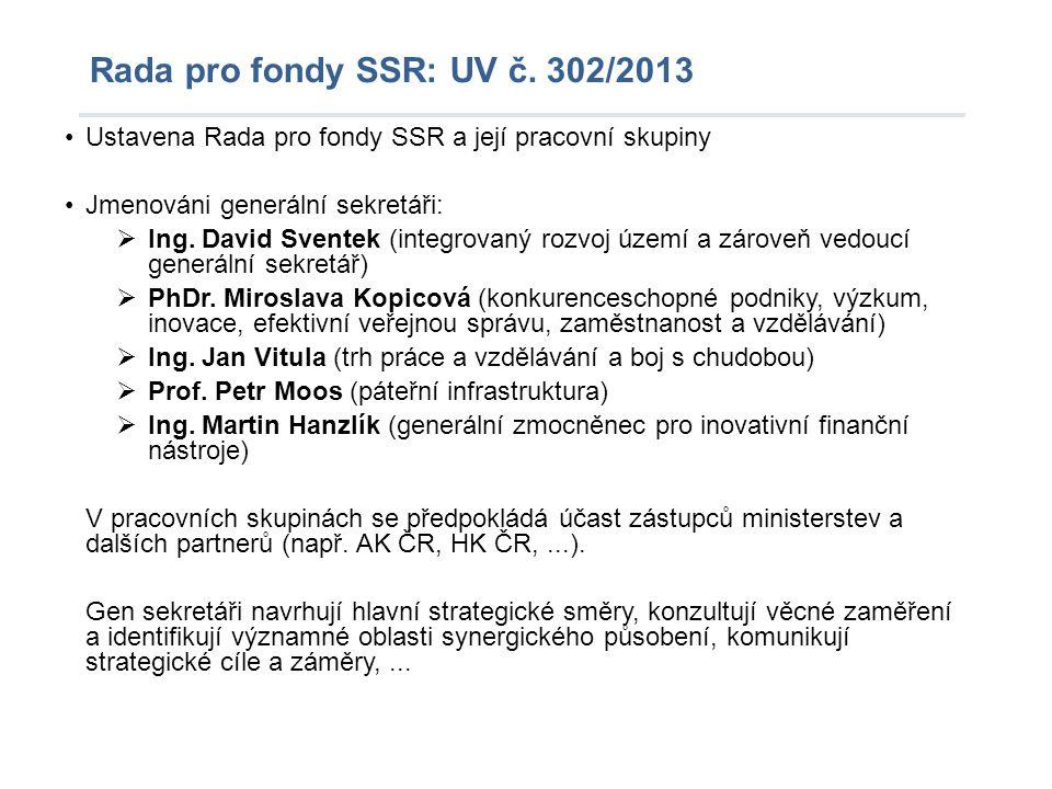 Rada pro fondy SSR: UV č. 302/2013