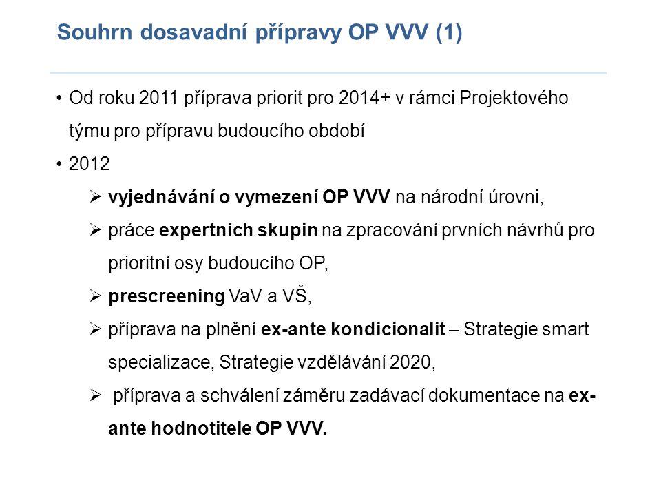 Souhrn dosavadní přípravy OP VVV (1)
