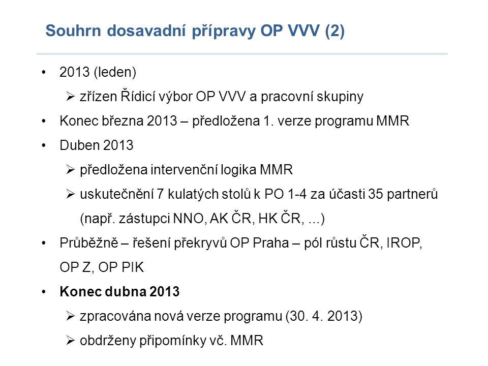 Souhrn dosavadní přípravy OP VVV (2)