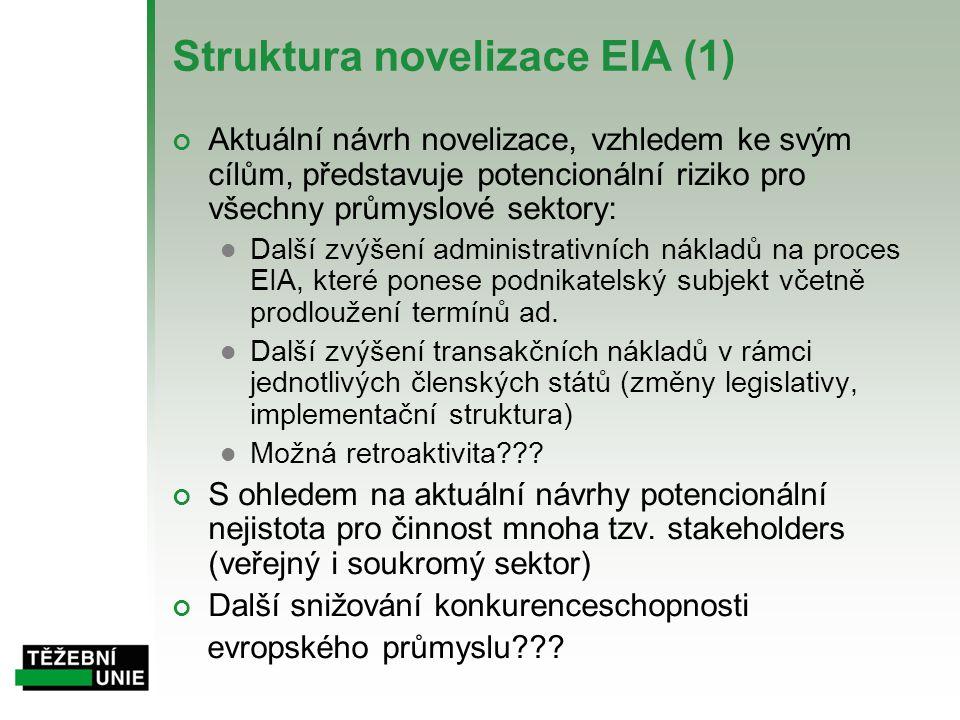 Struktura novelizace EIA (1)