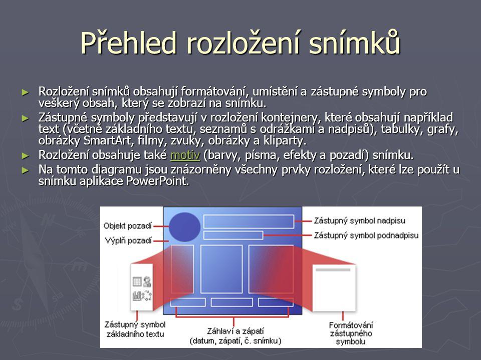 Přehled rozložení snímků