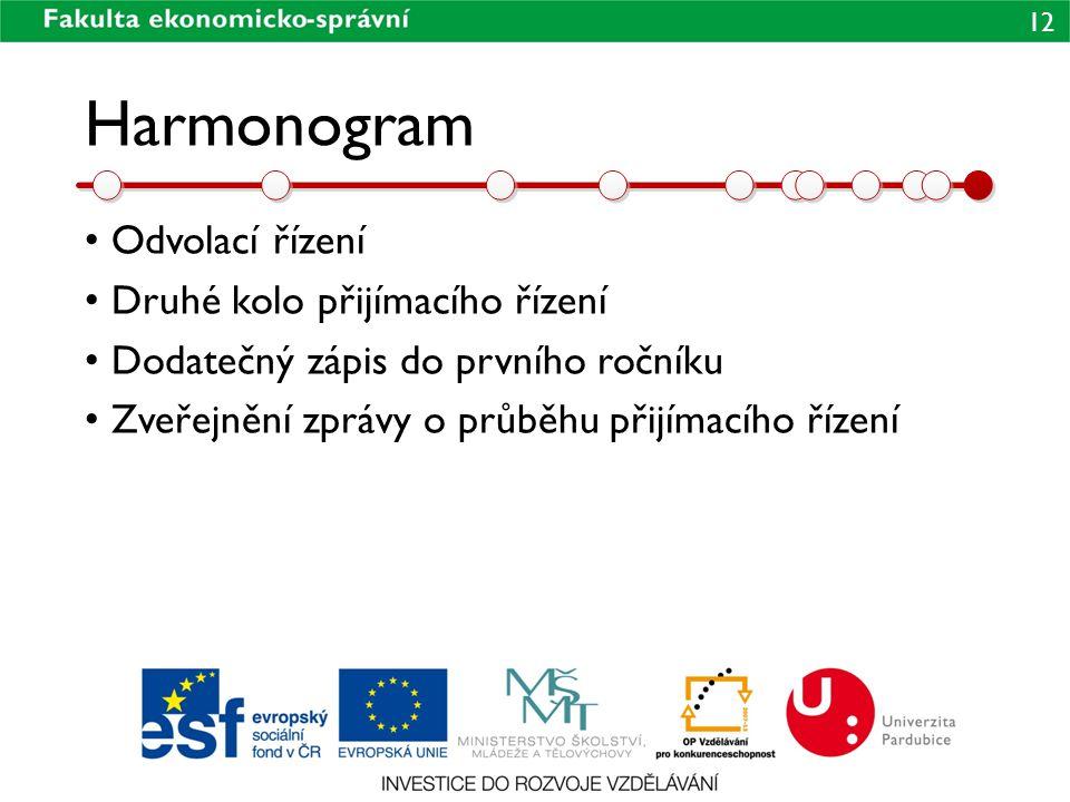 Harmonogram Odvolací řízení Druhé kolo přijímacího řízení