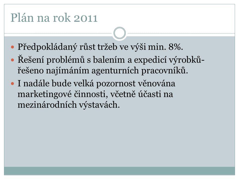 Plán na rok 2011 Předpokládaný růst tržeb ve výši min. 8%.