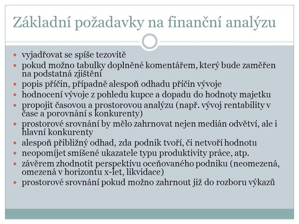 Základní požadavky na finanční analýzu