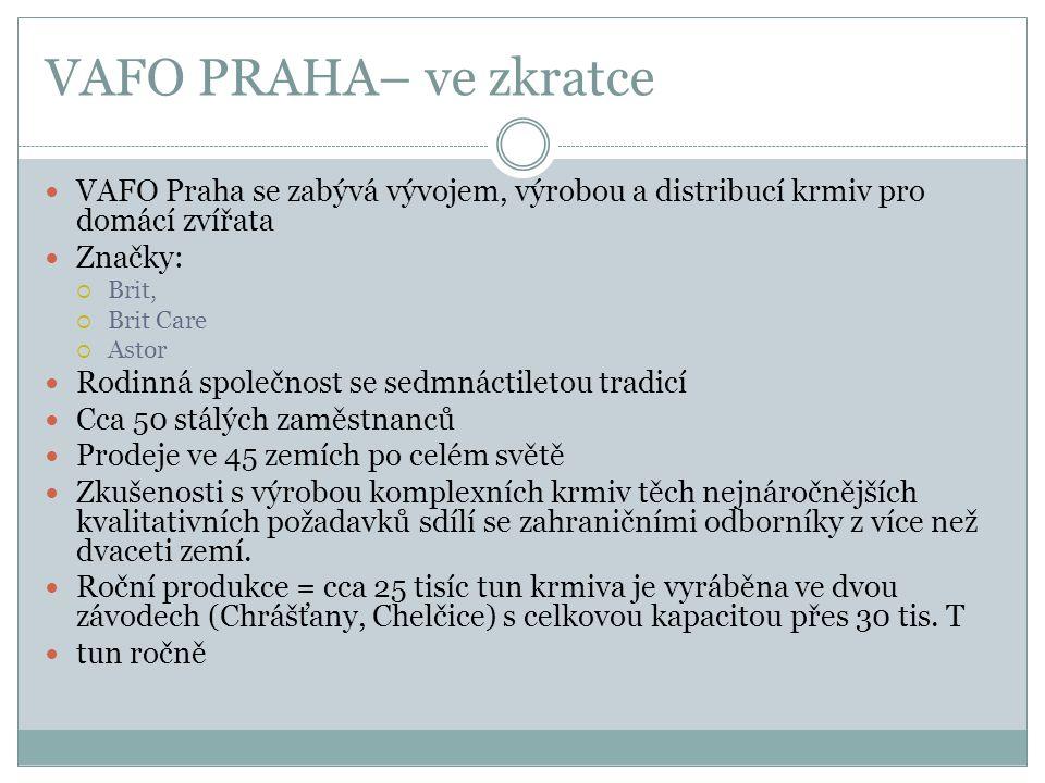 VAFO PRAHA– ve zkratce VAFO Praha se zabývá vývojem, výrobou a distribucí krmiv pro domácí zvířata.