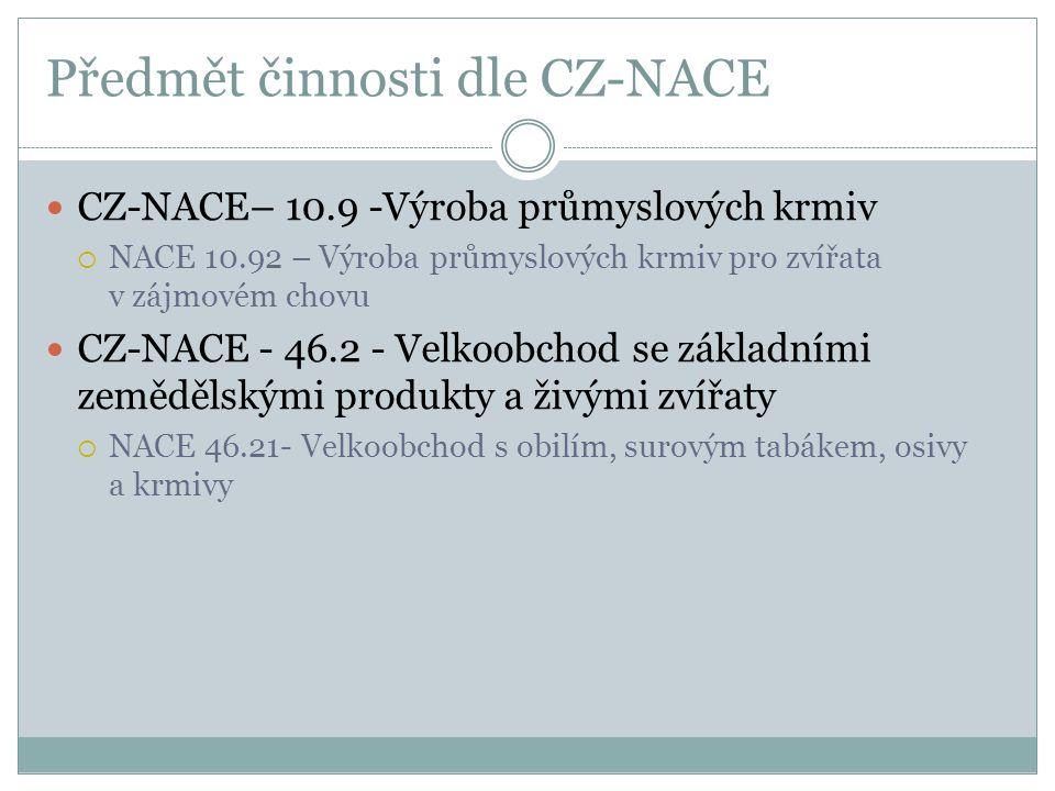 Předmět činnosti dle CZ-NACE