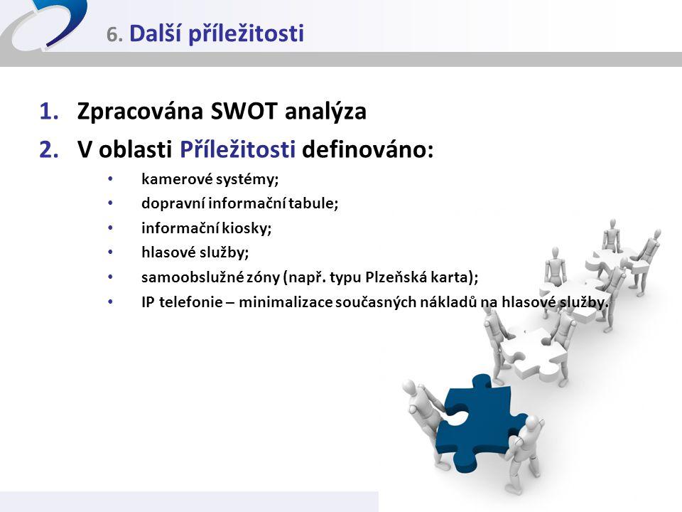 Zpracována SWOT analýza V oblasti Příležitosti definováno: