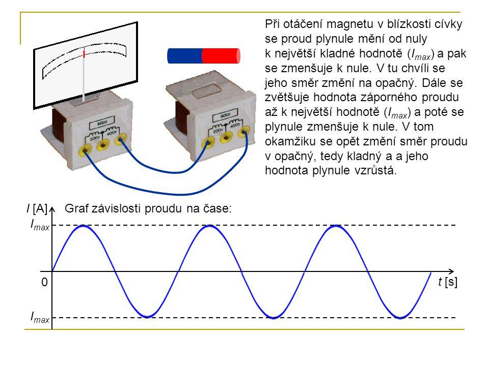 Při otáčení magnetu v blízkosti cívky se proud plynule mění od nuly k největší kladné hodnotě (Imax) a pak se zmenšuje k nule. V tu chvíli se jeho směr změní na opačný. Dále se zvětšuje hodnota záporného proudu až k největší hodnotě (Imax) a poté se plynule zmenšuje k nule. V tom okamžiku se opět změní směr proudu v opačný, tedy kladný a a jeho hodnota plynule vzrůstá.