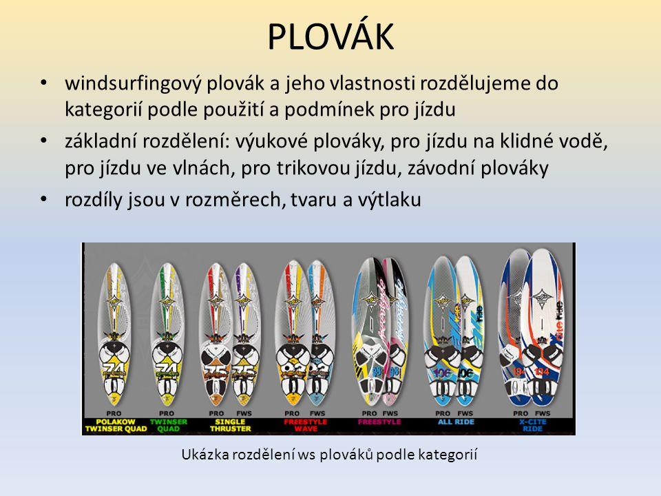 PLOVÁK windsurfingový plovák a jeho vlastnosti rozdělujeme do kategorií podle použití a podmínek pro jízdu.