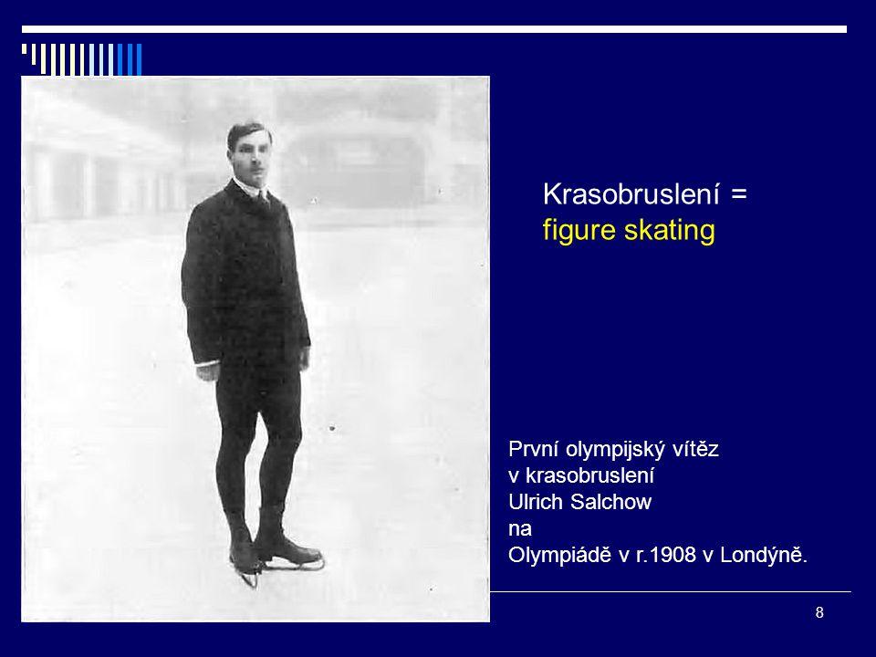 Krasobruslení = figure skating První olympijský vítěz v krasobruslení