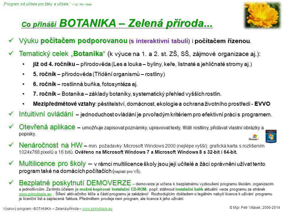 Co přináší BOTANIKA – Zelená příroda...