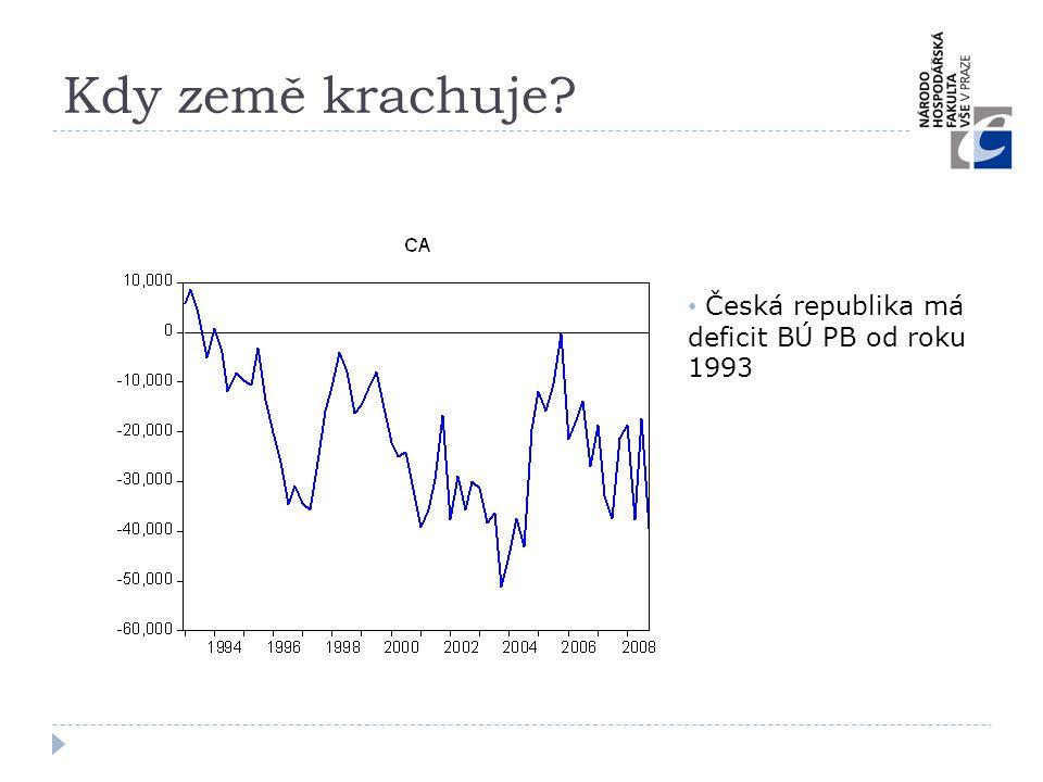 Kdy země krachuje Česká republika má deficit BÚ PB od roku 1993