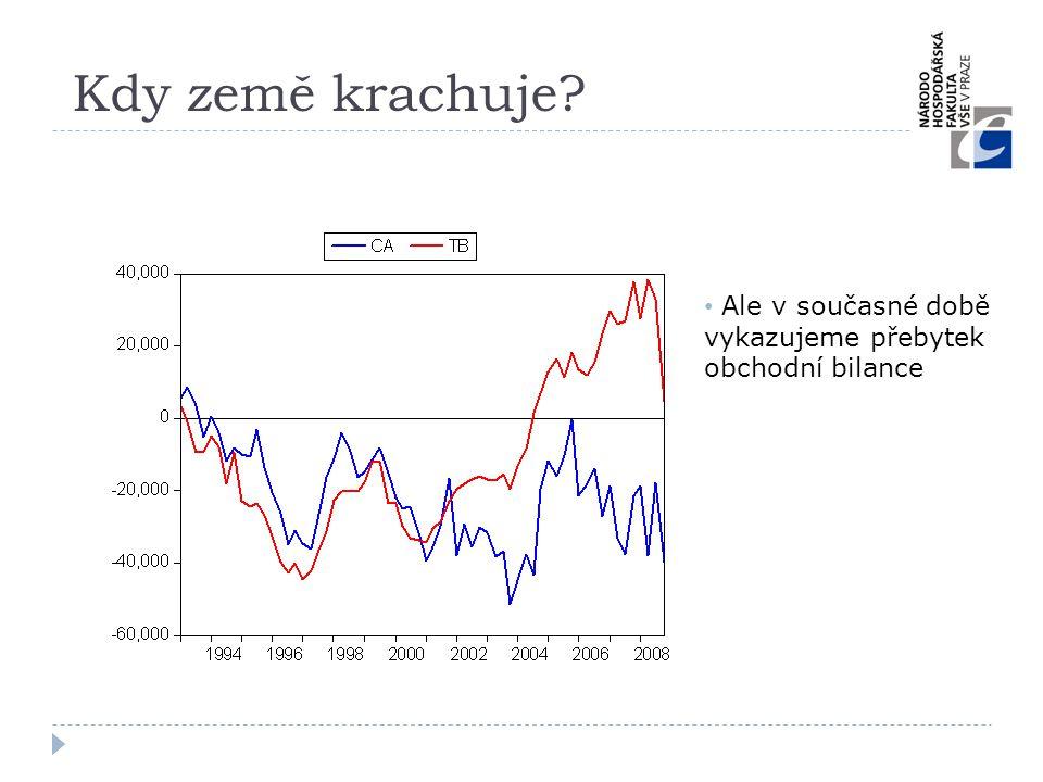 Kdy země krachuje Ale v současné době vykazujeme přebytek obchodní bilance.