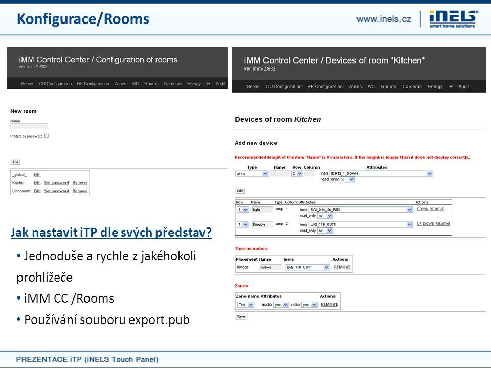 Konfigurace/Rooms Jak nastavit iTP dle svých představ