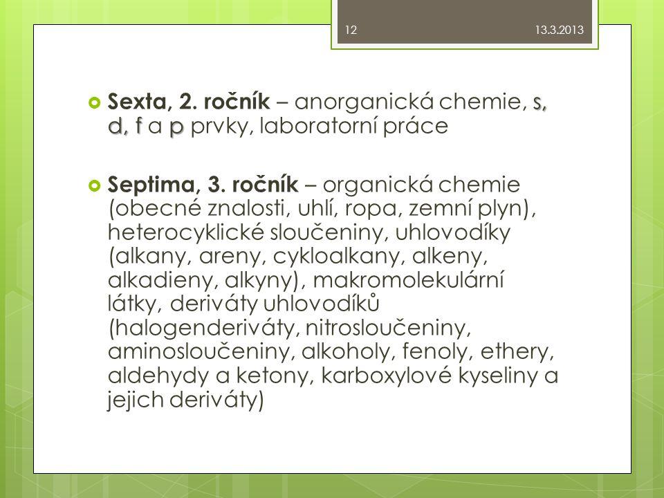 13.3.2013 Sexta, 2. ročník – anorganická chemie, s, d, f a p prvky, laboratorní práce.