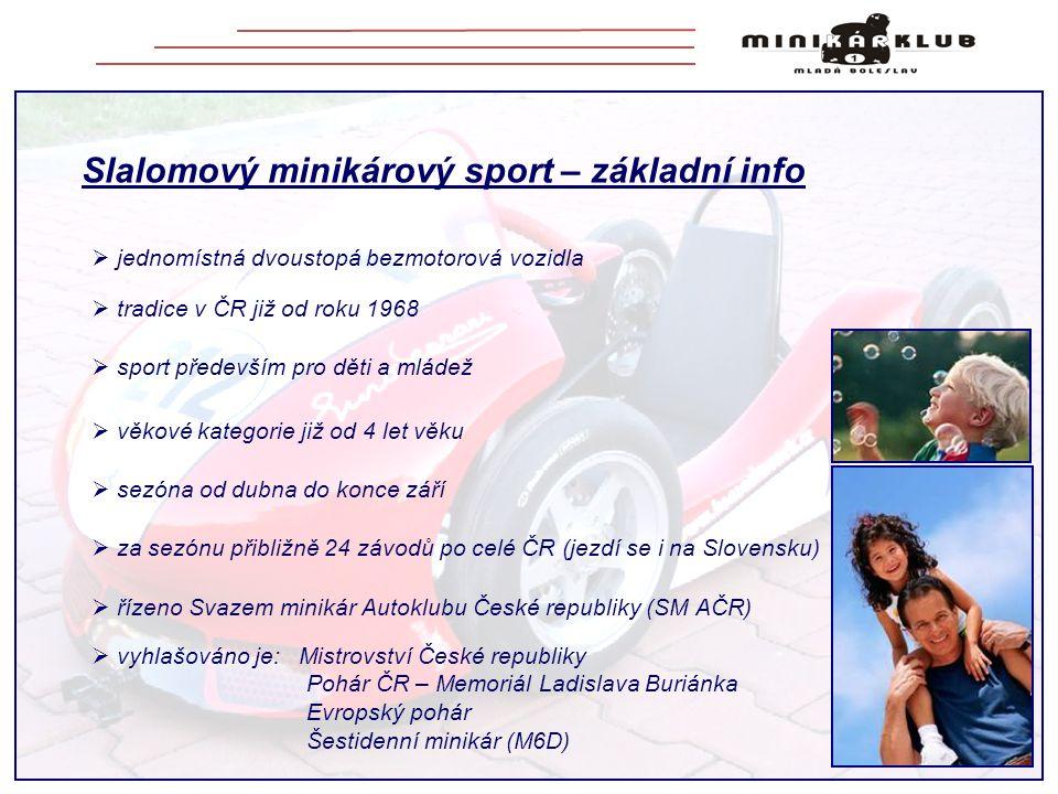 Slalomový minikárový sport – základní info