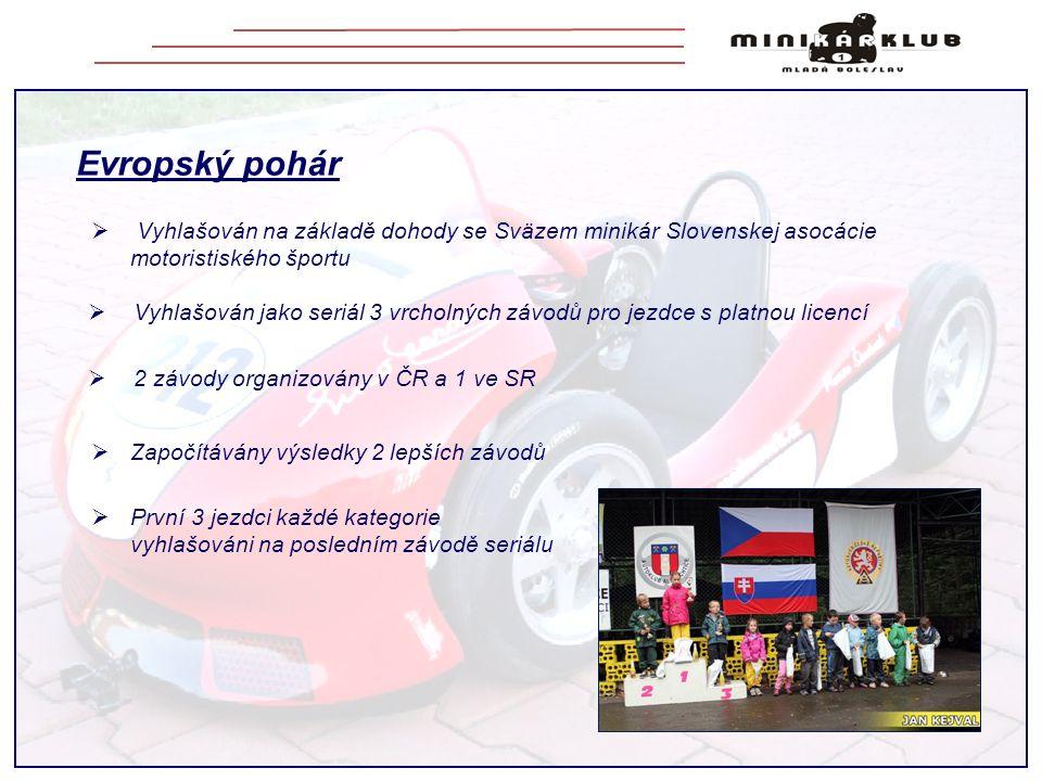 Evropský pohár Vyhlašován na základě dohody se Sväzem minikár Slovenskej asocácie motoristiského športu.