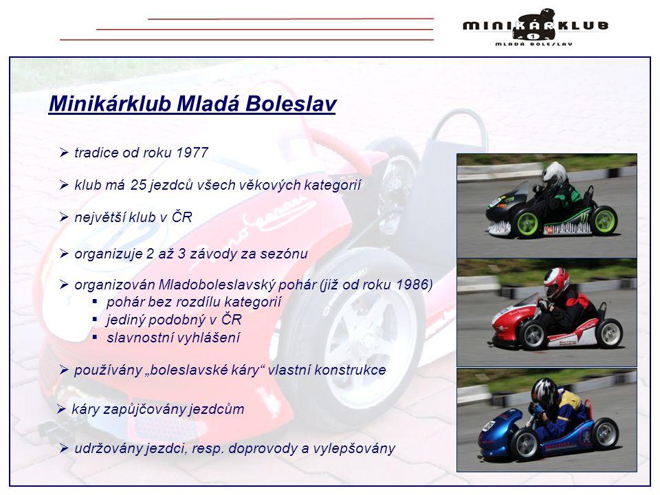 Minikárklub Mladá Boleslav