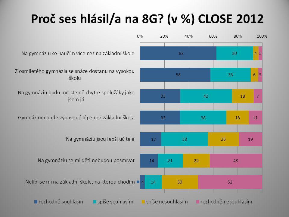 Proč ses hlásil/a na 8G (v %) CLOSE 2012