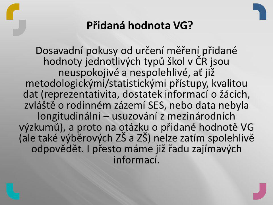 Přidaná hodnota VG