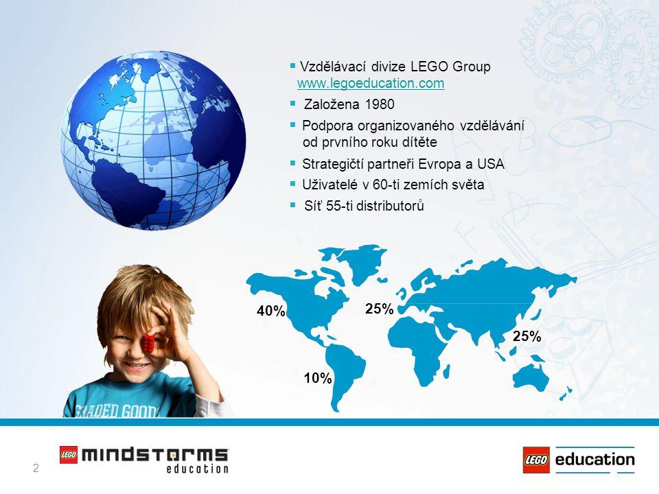 40% 25% 25% 10% Vzdělávací divize LEGO Group www.legoeducation.com