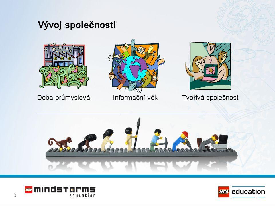 Vývoj společnosti Doba průmyslová Informační věk Tvořivá společnost